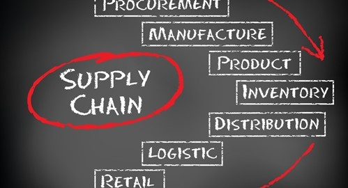 Supply chain executive teams are in need of more female members.